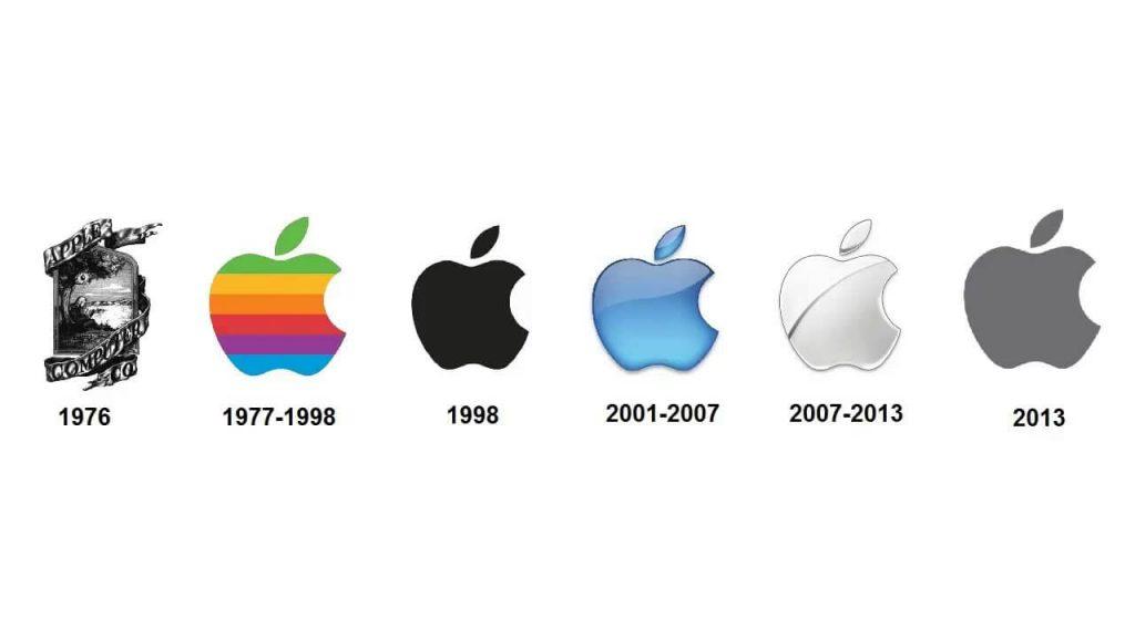Как менялся логотип компании Apple с 1976 по настоящее время