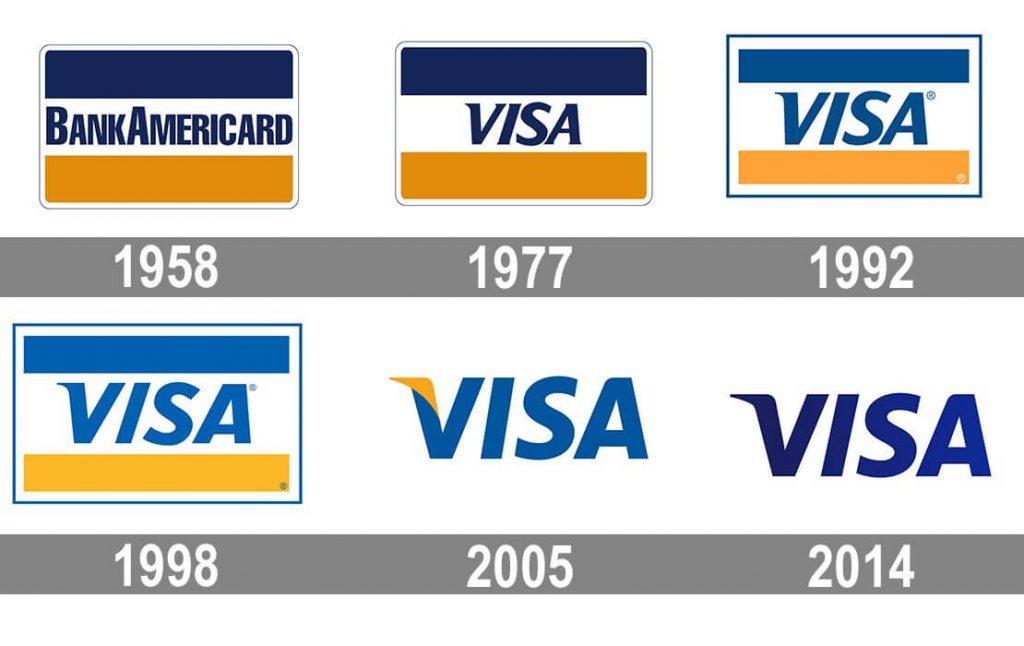 Как менялся логотип компании Visa