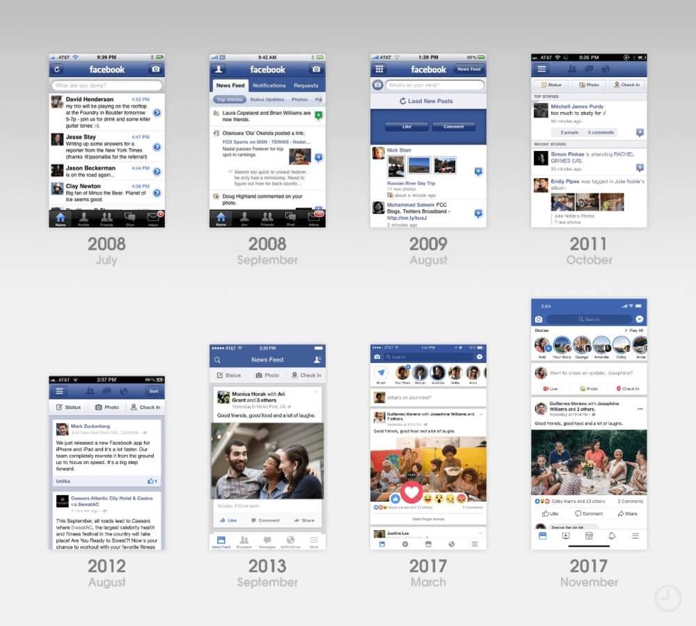Как менялся дизайн приложения Facebook с 2008 по 2017 год для iOS