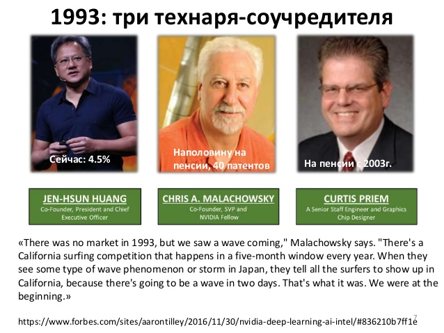 Основатели компании NVIDIA Corporation