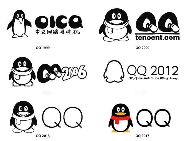 Как менялся логотип компании Tencent