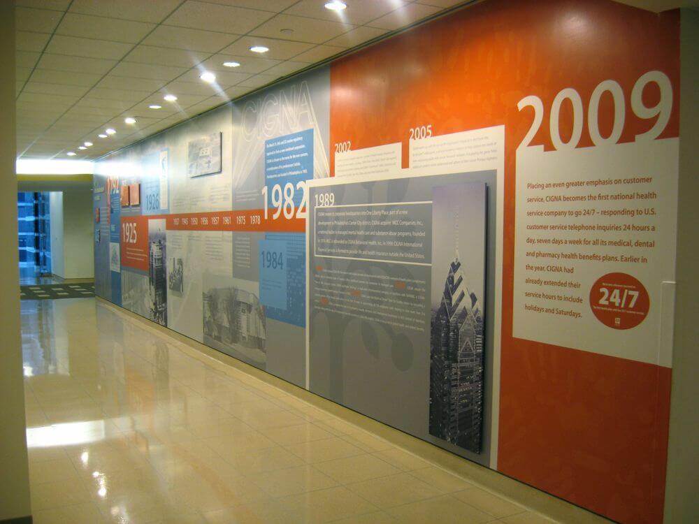 История компании Cigna
