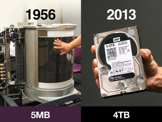 Сравнения размеров и объема первого жесткого диска 1956 года 5мб и 4тб 2013 года.