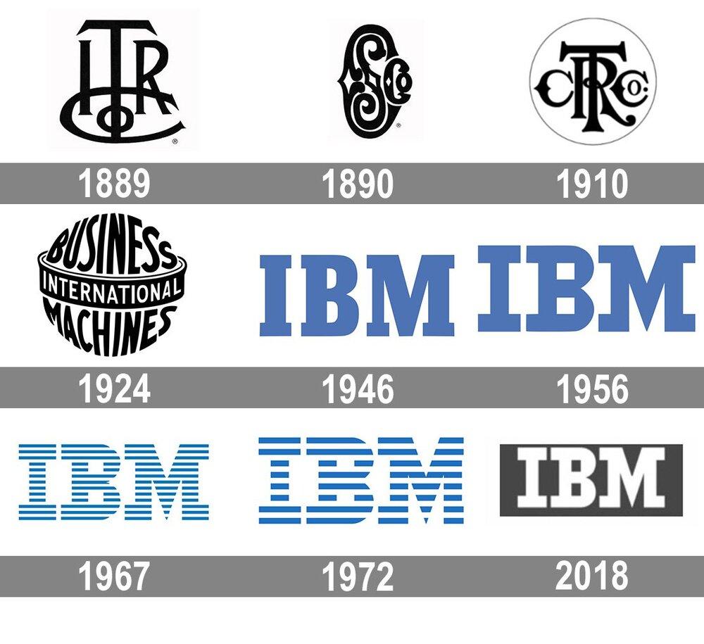 История логотипа компании IBM