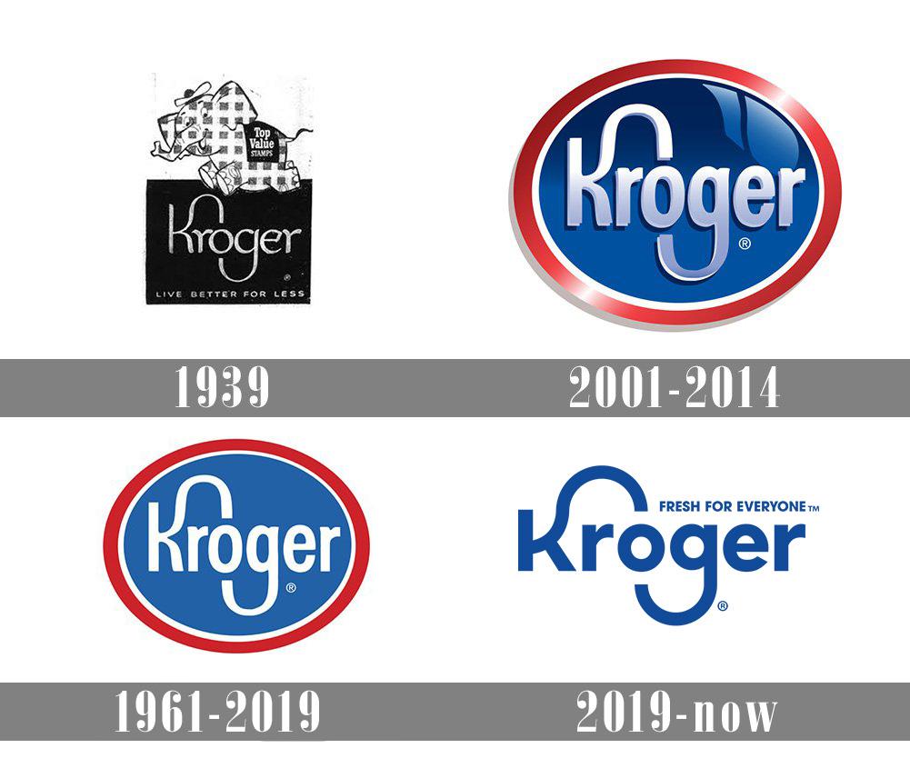 Как менялся логотип компании Kroger