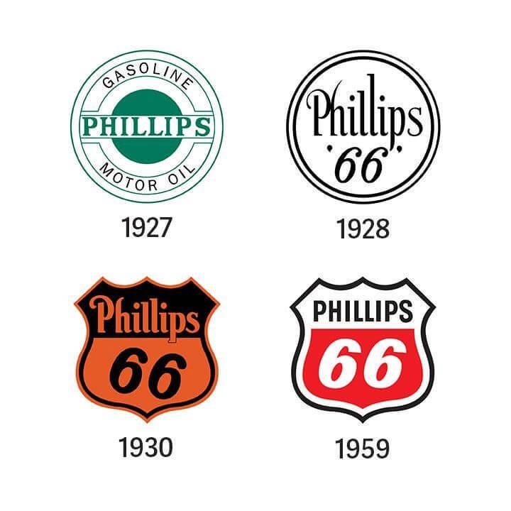 Как менялся логотип компании Phillips 66
