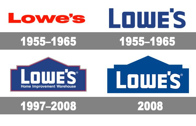 Как менялся логотип компании Lowe's Companies, Inc
