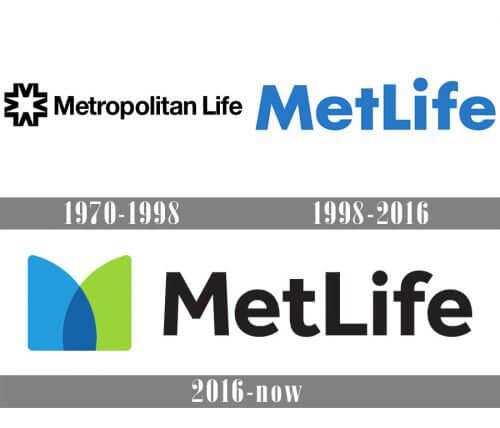 Как менялся логотип компании MetLife со временем.